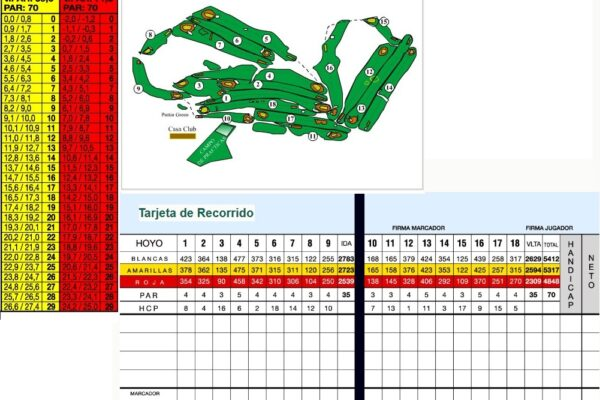 La Envia Golf Course Map & Score Card